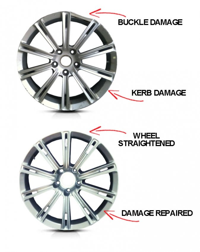 how to know if your rim is damaged
