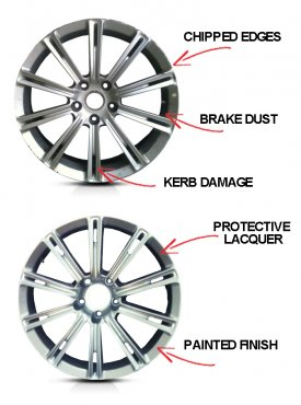 before and after wheel refurbishment