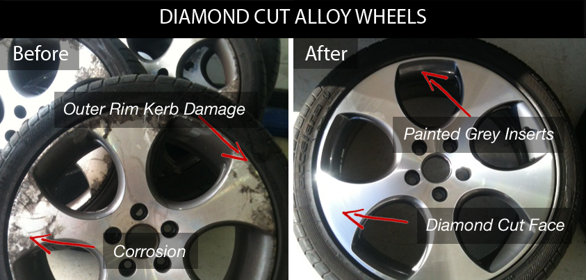 Diamond Cut Alloys Price